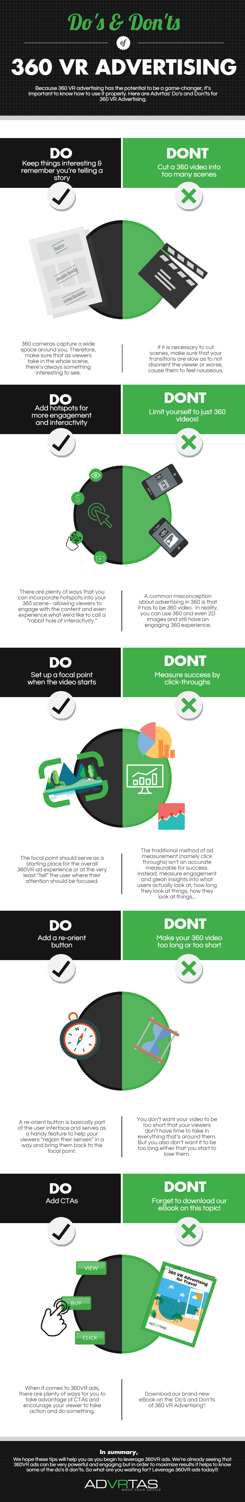 Do's and Don'ts of 360 VR Advertising Infographic